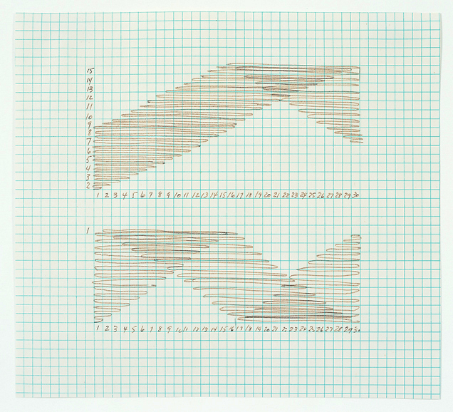 Trisha Brown, Drawing for Pyramid, 1975, ink on graph paper, 6 ¾ x 7 ½ inches (17.2 x 19.1 cm). © Trisha Brown / Photo: Ellen McDermott
