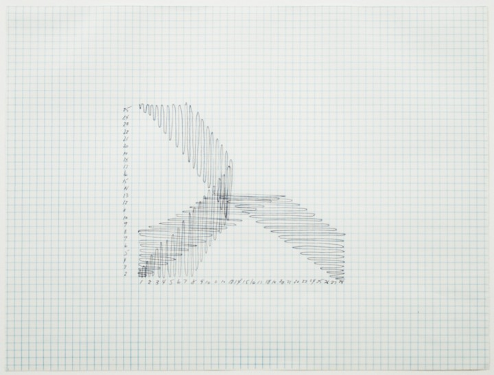Trisha Brown, Untitled, 1975, ink on graph paper, 8 ½ x 11 inches (21.6 x 27.9 cm). © Trisha Brown / Photo: Laura Mitchell